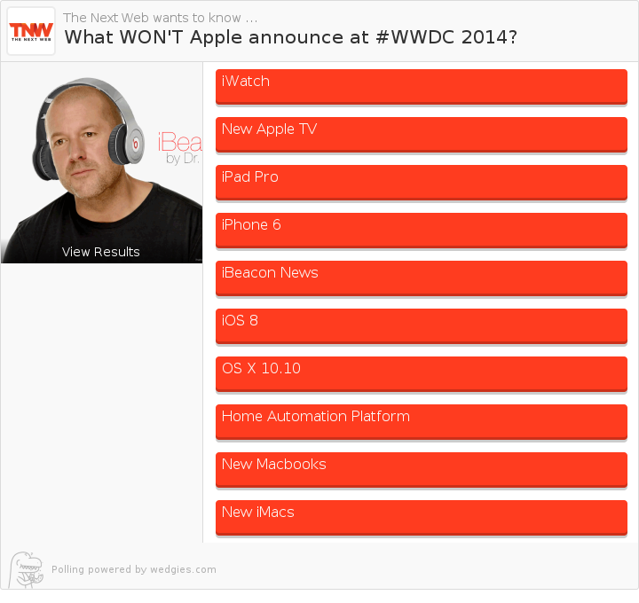 What WON'T Apple announce at #WWDC 2014?